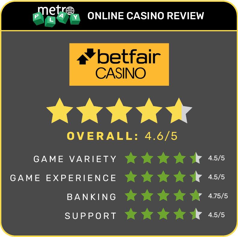Betfair Casino Ny