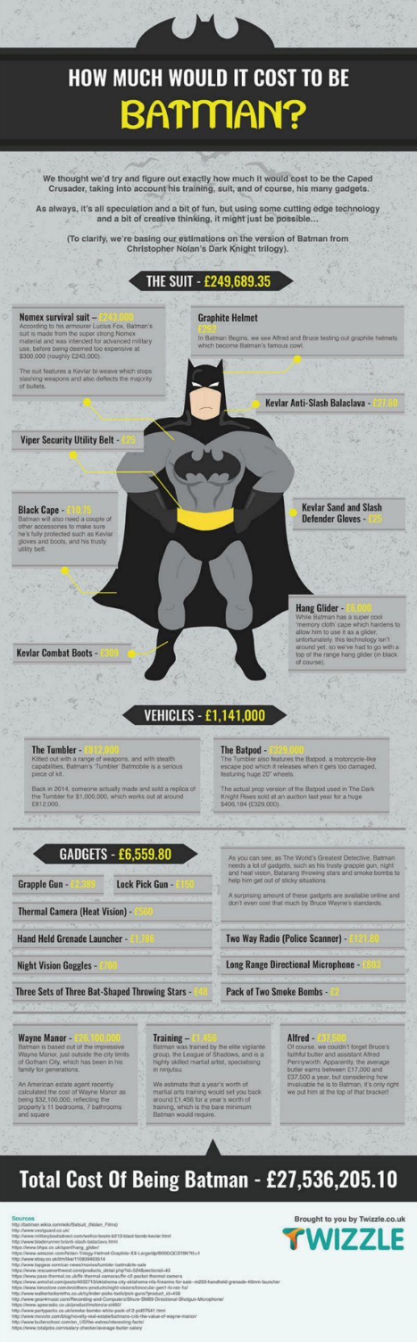 Batman Graphic