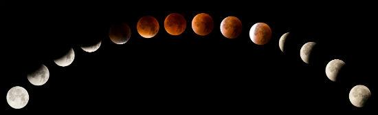 Blood Moon 2018 Night Sky Path