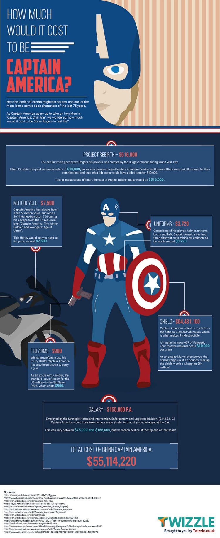 Captain America Graphic