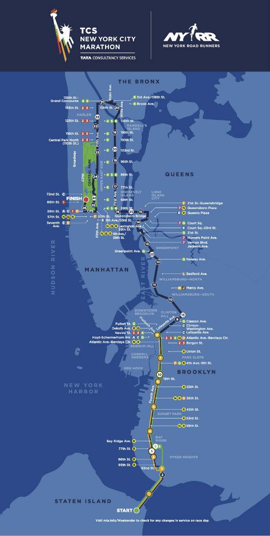 NYC Marathon 2017 route