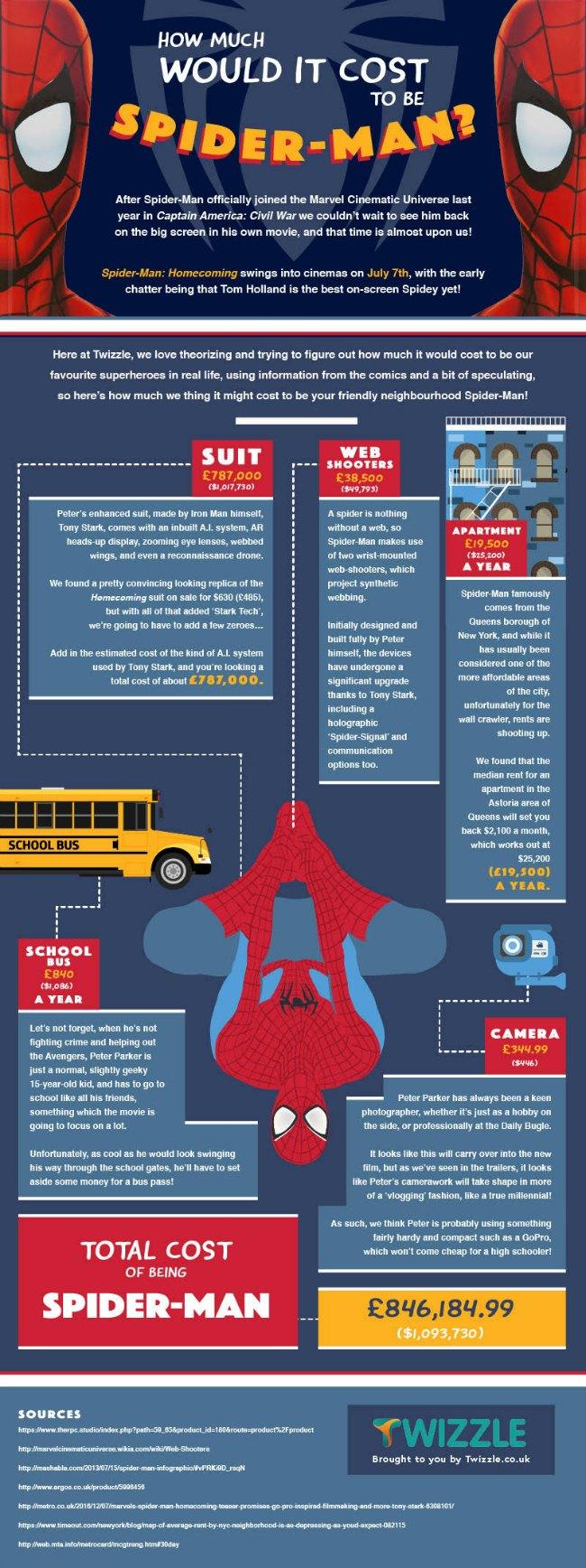 Spider Man Graphic