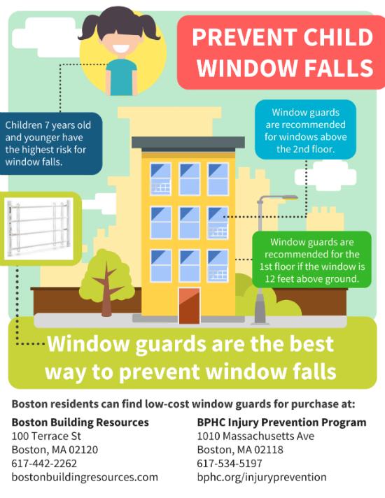 window falls